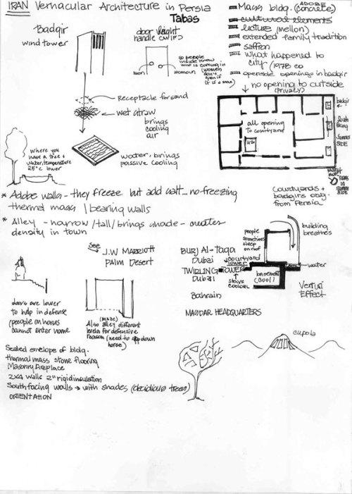 persianarch-notes1-small-web